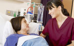 Медикаментозное лечение пиелонефрита