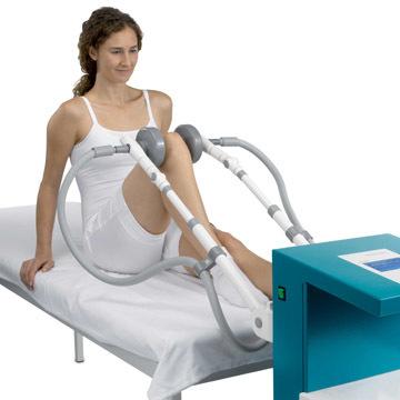 СВЧ-терапия, микроволновая терапия