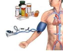 Сестринский процесс при атеросклерозе